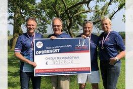 Keep on Running haalt € 36.128,08 op voor Roparun