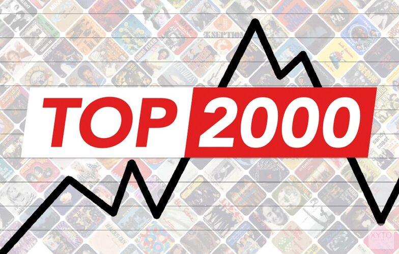 Muziek door de jaren heen!: Top2000 dienst in Sint Pancras