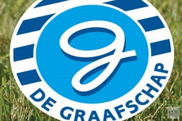 Opnieuw puntenverlies in Gelderland voor AZ