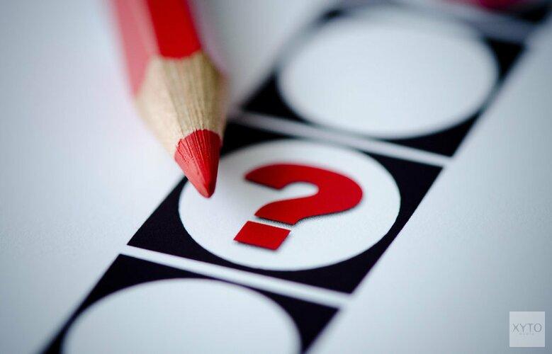 14 Partijen doen mee aan de gemeenteraadsverkiezingen